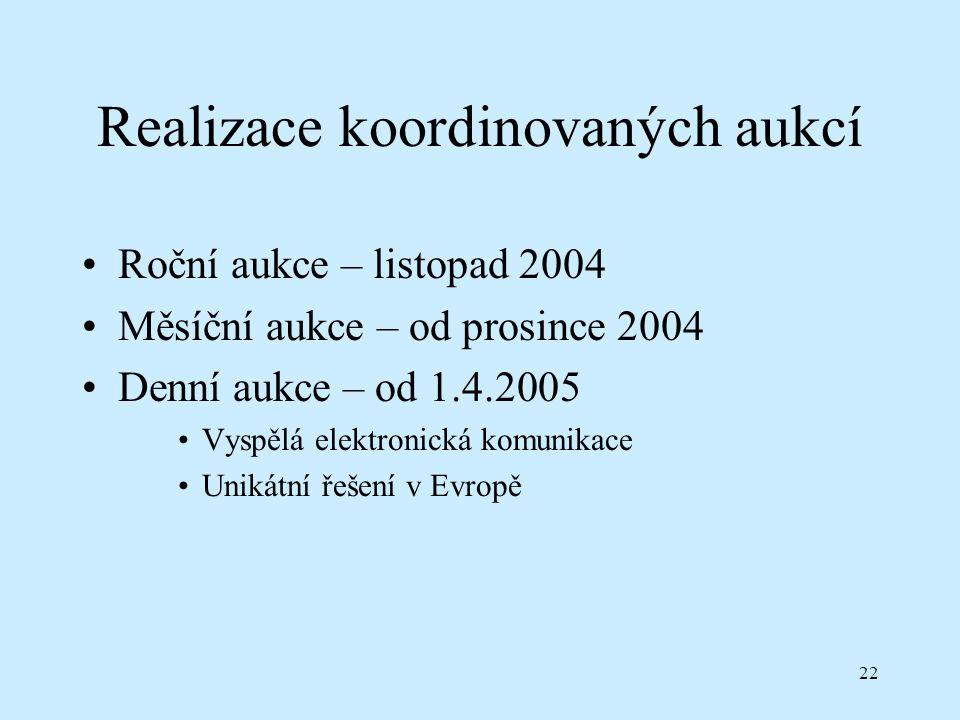 22 Realizace koordinovaných aukcí Roční aukce – listopad 2004 Měsíční aukce – od prosince 2004 Denní aukce – od 1.4.2005 Vyspělá elektronická komunikace Unikátní řešení v Evropě