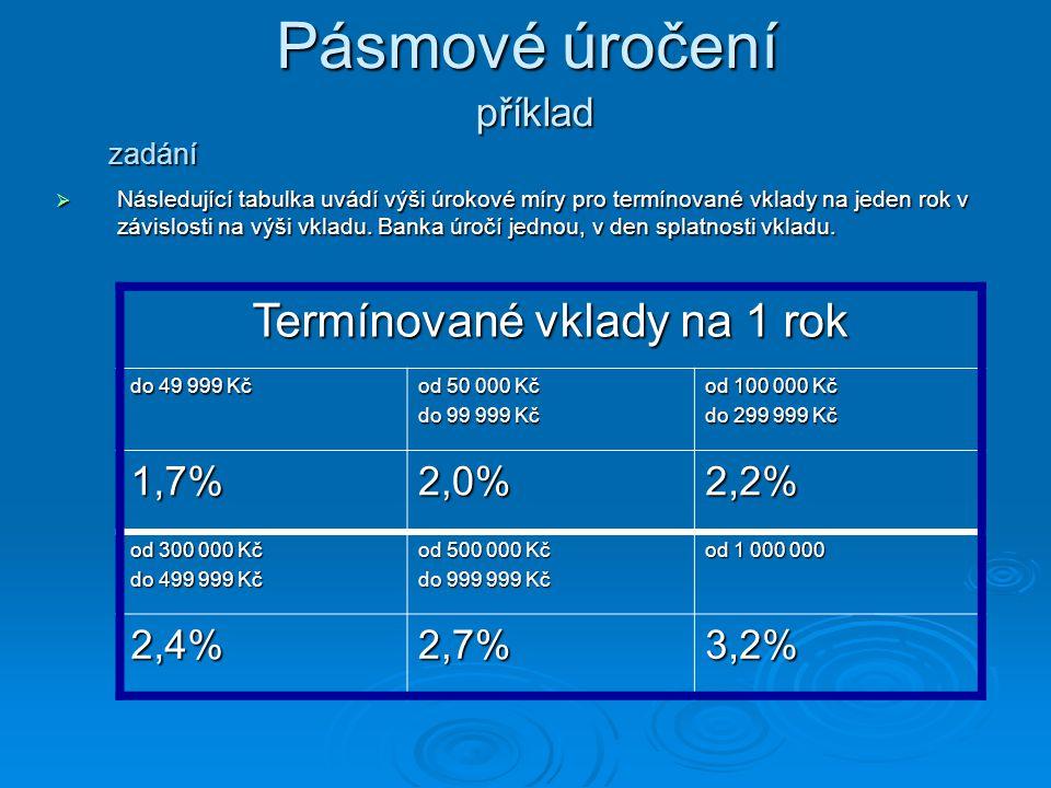 příklad  Následující tabulka uvádí výši úrokové míry pro termínované vklady na jeden rok v závislosti na výši vkladu.