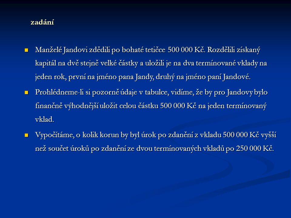 Manželé Jandovi zdědili po bohaté tetičce 500 000 Kč.