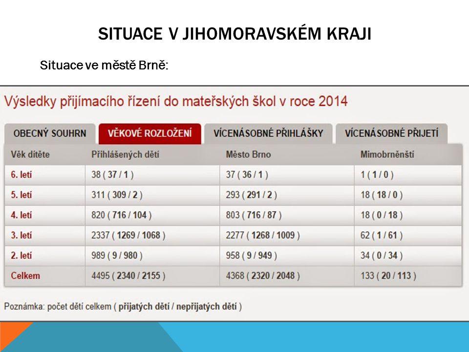 SITUACE V JIHOMORAVSKÉM KRAJI Situace ve městě Brně: