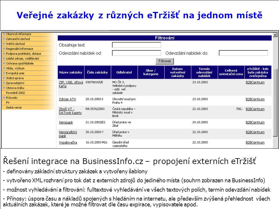 BusinessInfo a EU Veřejné zakázky z různých eTržišť na jednom místě Řešení integrace na BusinessInfo.cz – propojení externích eTržišť - definovány základní struktury zakázek a vytvořeny šablony - vytvořeno XML rozhraní pro tok dat z externích zdrojů do jediného místa (souhrn zobrazen na BusinessInfo) - možnost vyhledávání a filtrování: fulltextové vyhledávání ve všech textových polích, termín odevzdání nabídek - Přínosy: úspora času a nákladů spojených s hledáním na internetu, ale především zvýšená přehlednost všech aktuálních zakázek, které je možné filtrovat dle času expirace, vypisovatele apod.
