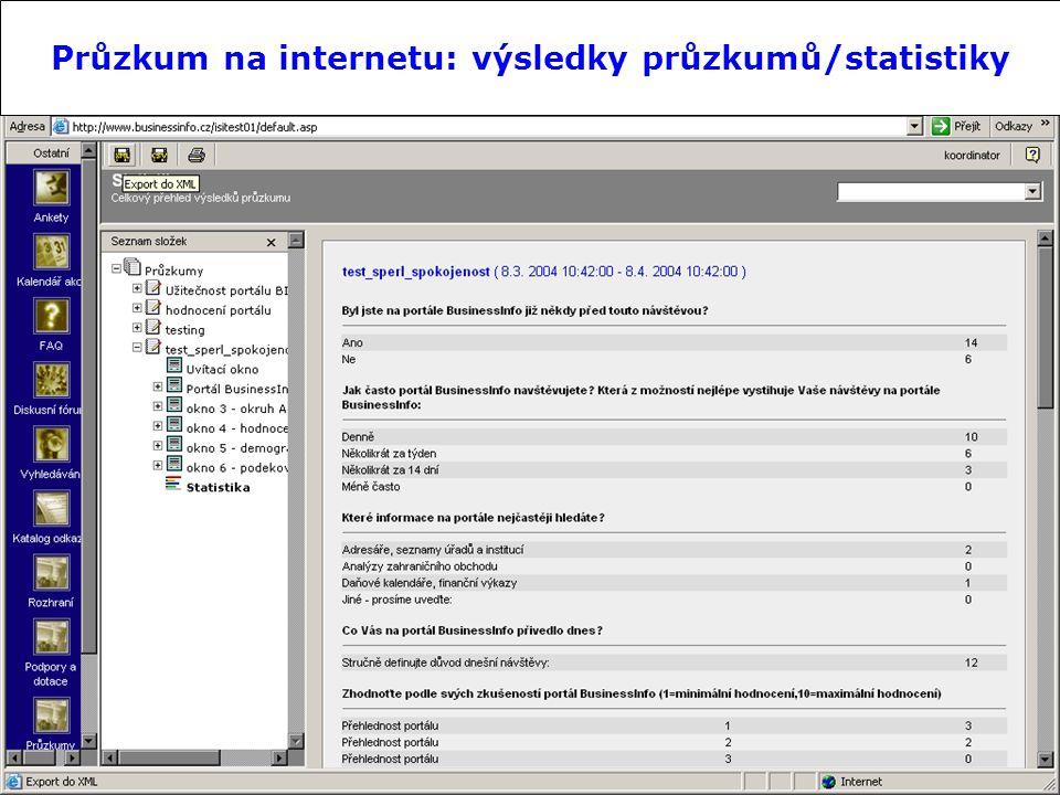 Průzkum na internetu: výsledky průzkumů/statistiky