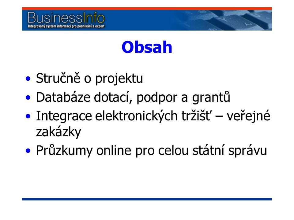 Stav před integrací - každé eTržiště má své vlastní www stránky se zakázkami - firmy hledající zakázky musí na 7 různých tržištích hledat aktuální zakázky (nejméně 14 kliknutí) - obtížné srovnávání zakázek a orientace v různých systémech Veřejné zakázky z různých eTržišť na jednom místě BusinessInfo.cz