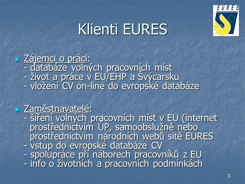 3 Klienti EURES Zájemci o práci: - databáze volných pracovních míst - život a práce v EU/EHP a Švýcarsku - vložení CV on-line do evropské databáze Záj