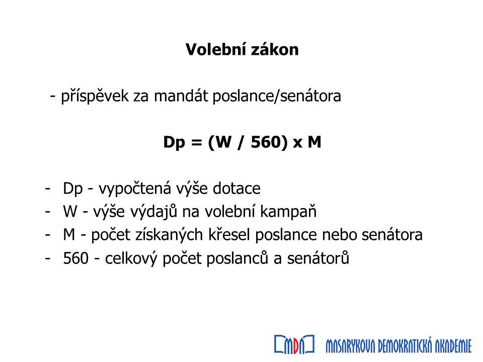 Volební zákon - příspěvek za mandát poslance/senátora Dp = (W / 560) x M -Dp - vypočtená výše dotace -W - výše výdajů na volební kampaň -M - počet získaných křesel poslance nebo senátora -560 - celkový počet poslanců a senátorů
