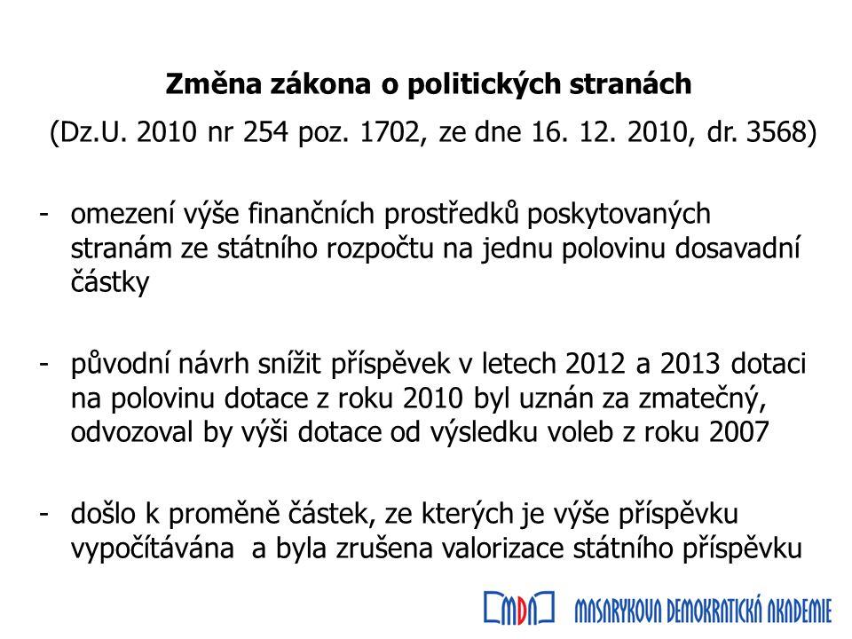 Změna zákona o politických stranách (Dz.U. 2010 nr 254 poz.
