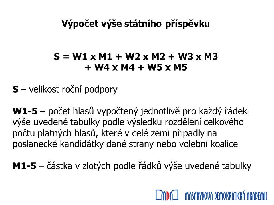 S = W1 x M1 + W2 x M2 + W3 x M3 + W4 x M4 + W5 x M5 S – velikost roční podpory W1-5 – počet hlasů vypočtený jednotlivě pro každý řádek výše uvedené tabulky podle výsledku rozdělení celkového počtu platných hlasů, které v celé zemi připadly na poslanecké kandidátky dané strany nebo volební koalice M1-5 – částka v zlotých podle řádků výše uvedené tabulky