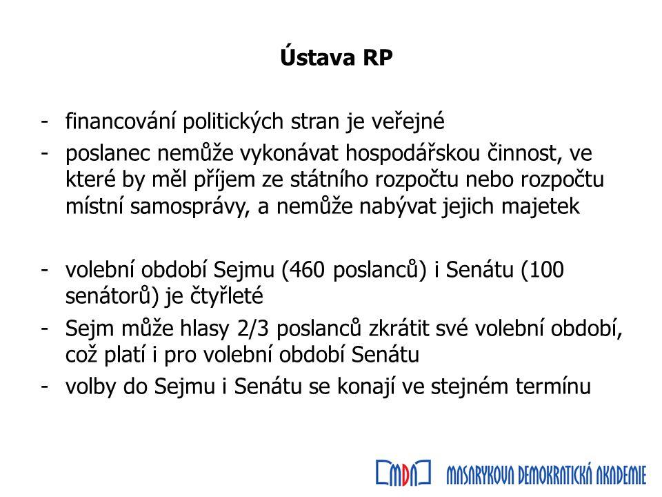 Návrh zákona o politických nadacích (Sejm RP, tisk č.