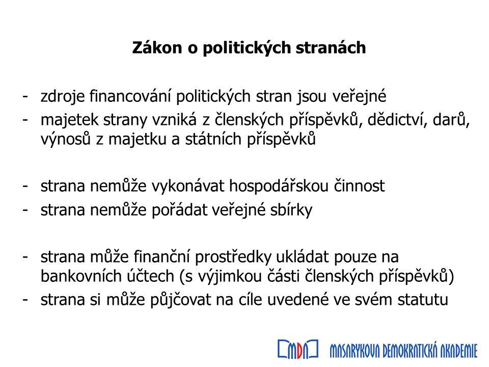 Zákon o politických stranách -zdroje financování politických stran jsou veřejné -majetek strany vzniká z členských příspěvků, dědictví, darů, výnosů z majetku a státních příspěvků -strana nemůže vykonávat hospodářskou činnost -strana nemůže pořádat veřejné sbírky -strana může finanční prostředky ukládat pouze na bankovních účtech (s výjimkou části členských příspěvků) -strana si může půjčovat na cíle uvedené ve svém statutu