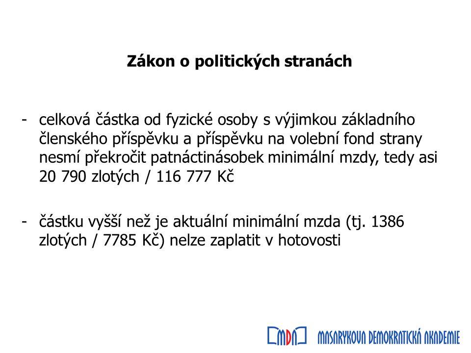 Volební fond -politická strana tvoří Volební fond pro volby do Sejmu a Senátu, volby prezidenta, volby do Evropského parlamentu a volby místních samospráv -výdaje na volební kampaně mohou být vedeny pouze prostřednictvím fondu, který za tím účelem zřizuje zvláštní bankovní účet -celkový příspěvek jedné osoby na volební fond strany nemůže v jednom roce překročit patnáctinásobek (pětadvacetinásobek ) minimální mzdy