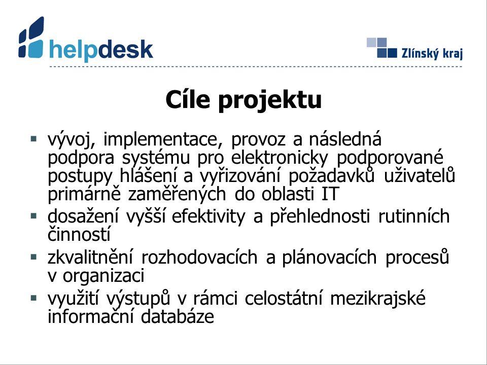 Cíle projektu  vývoj, implementace, provoz a následná podpora systému pro elektronicky podporované postupy hlášení a vyřizování požadavků uživatelů primárně zaměřených do oblasti IT  dosažení vyšší efektivity a přehlednosti rutinních činností  zkvalitnění rozhodovacích a plánovacích procesů v organizaci  využití výstupů v rámci celostátní mezikrajské informační databáze