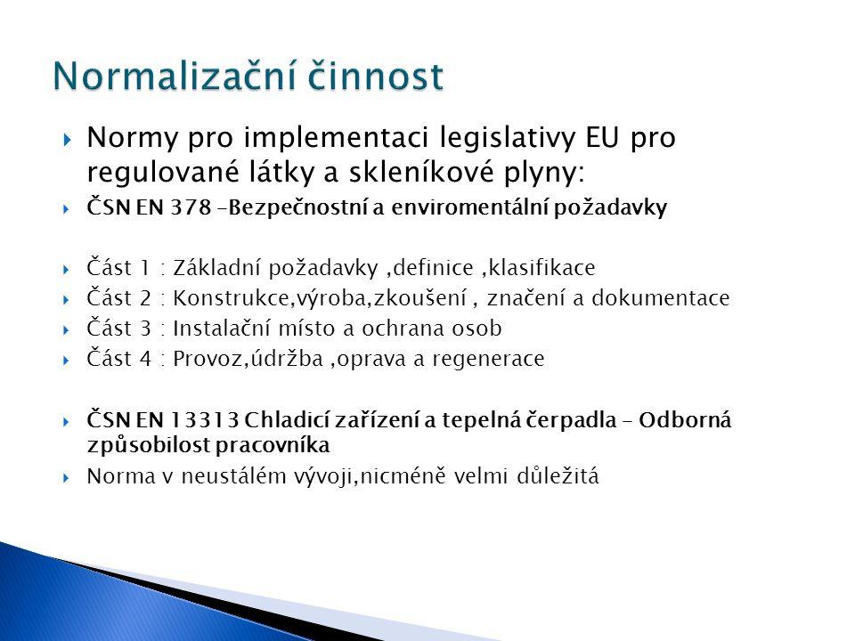  Normy pro implementaci legislativy EU pro regulované látky a skleníkové plyny:  ČSN EN 378 –Bezpečnostní a enviromentální požadavky  Část 1 : Zákl