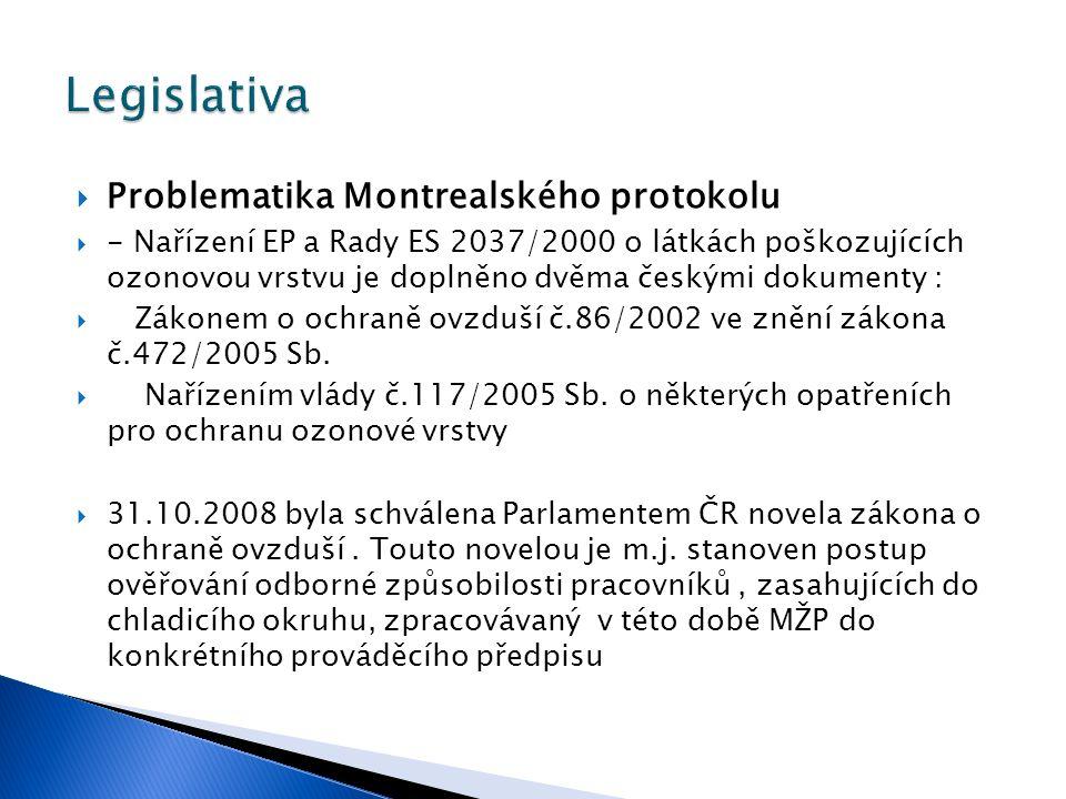  Problematika Montrealského protokolu  - Nařízení EP a Rady ES 2037/2000 o látkách poškozujících ozonovou vrstvu je doplněno dvěma českými dokumenty :  Zákonem o ochraně ovzduší č.86/2002 ve znění zákona č.472/2005 Sb.