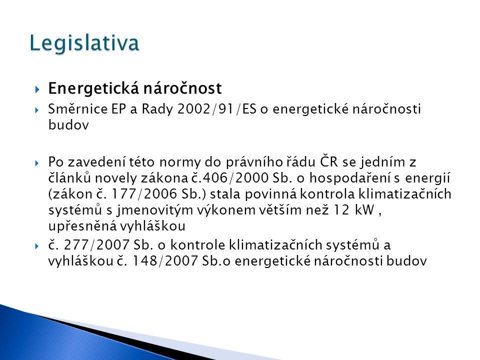  Energetická náročnost  Směrnice EP a Rady 2002/91/ES o energetické náročnosti budov  Po zavedení této normy do právního řádu ČR se jedním z článků novely zákona č.406/2000 Sb.