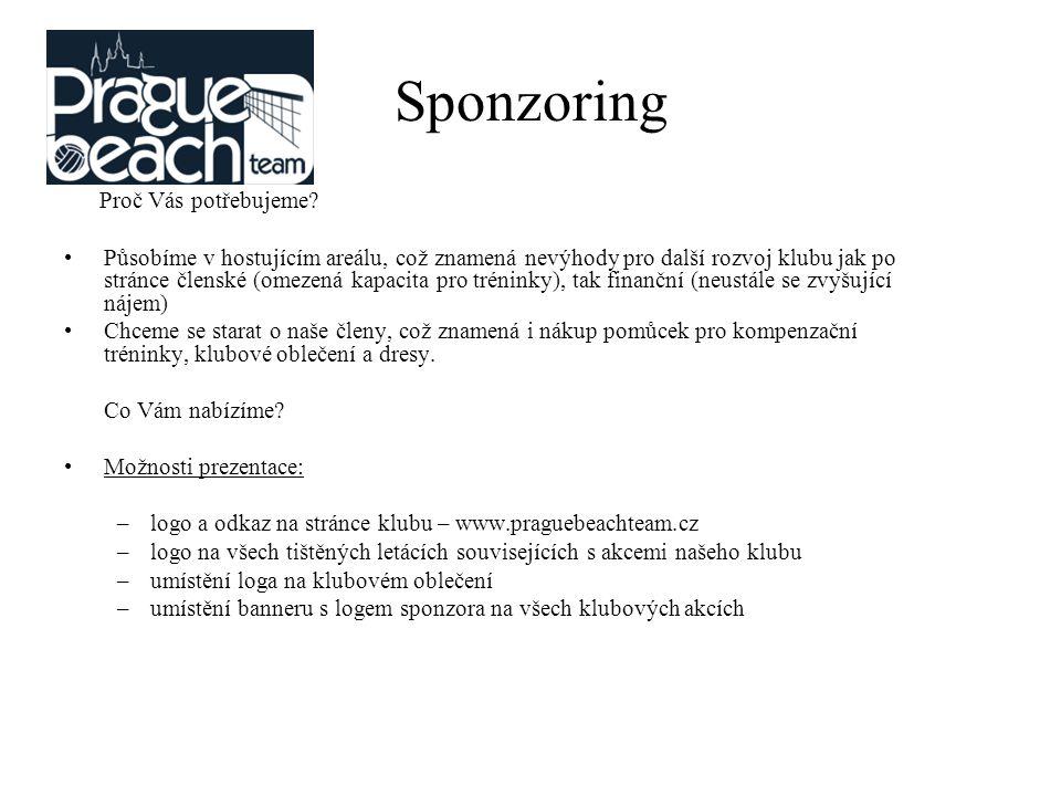Sponzoring Proč Vás potřebujeme.