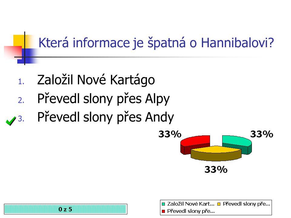 Která informace je špatná o Hannibalovi.0 z 5 1. Založil Nové Kartágo 2.