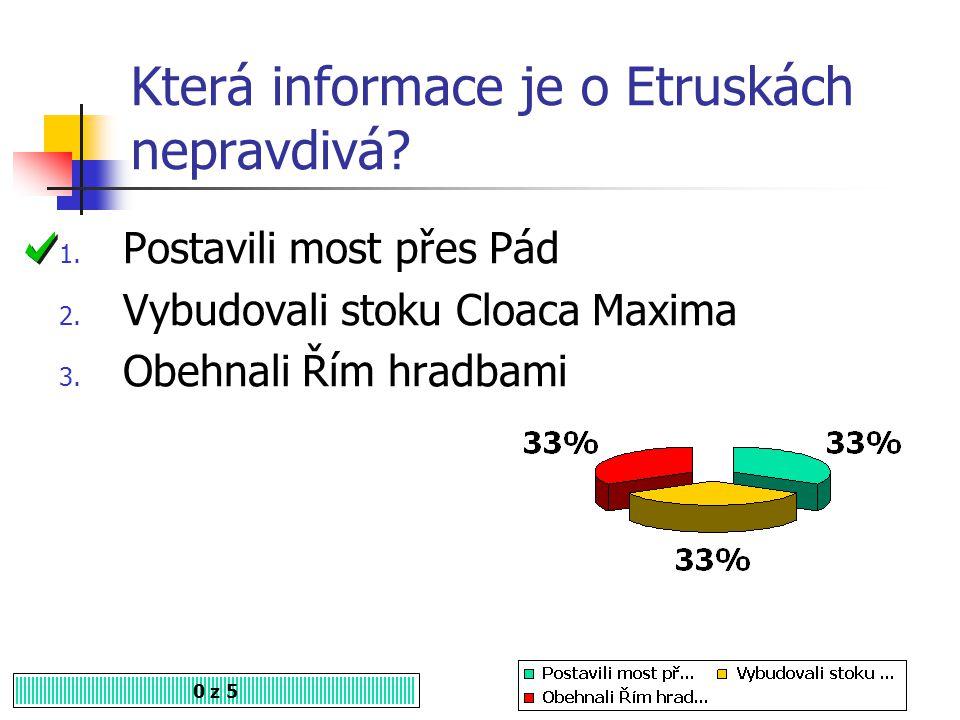 Která informace je o Etruskách nepravdivá.0 z 5 1.