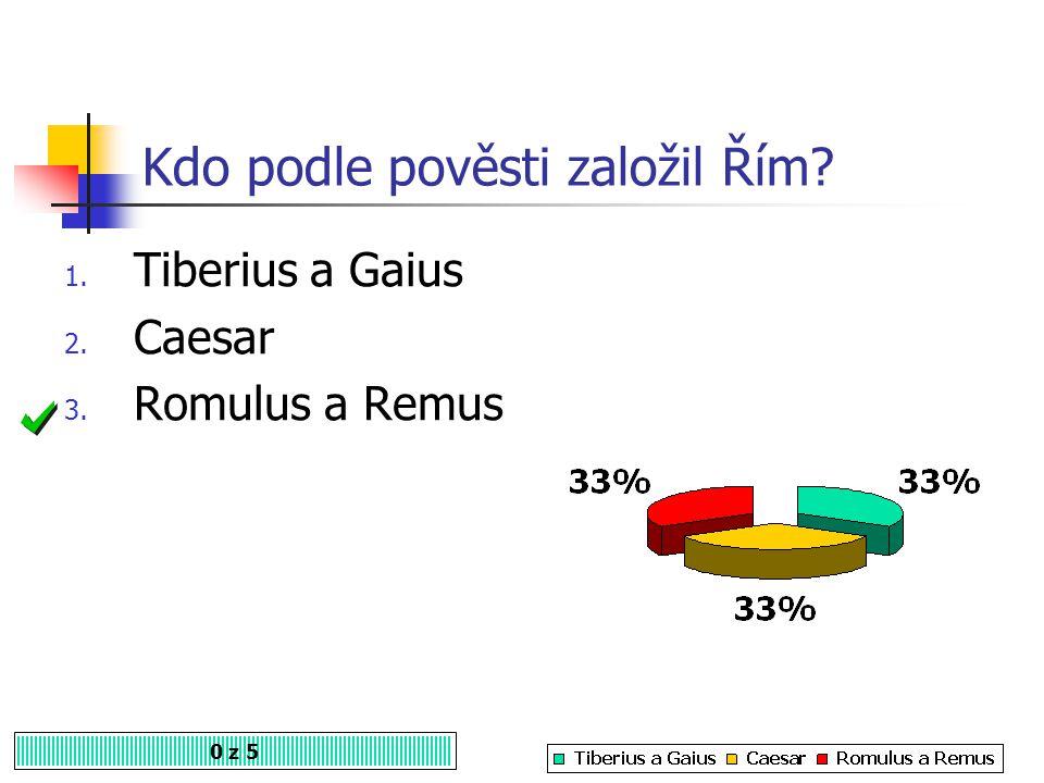 Kdo podle pověsti založil Řím? 0 z 5 1. Tiberius a Gaius 2. Caesar 3. Romulus a Remus