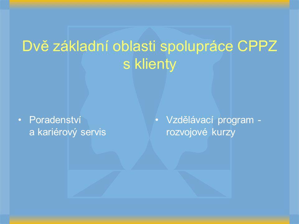 Dvě základní oblasti spolupráce CPPZ s klienty Poradenství a kariérový servis Vzdělávací program - rozvojové kurzy