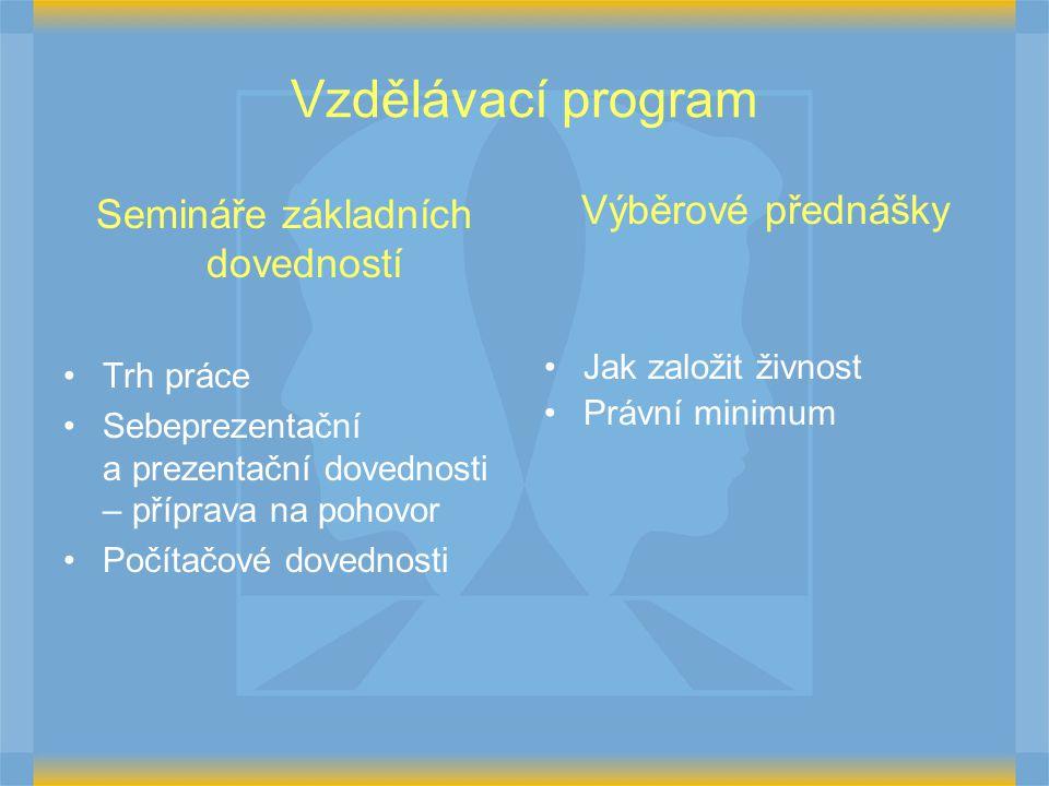 Vzdělávací program Semináře základních dovedností Trh práce Sebeprezentační a prezentační dovednosti – příprava na pohovor Počítačové dovednosti Výběrové přednášky Jak založit živnost Právní minimum