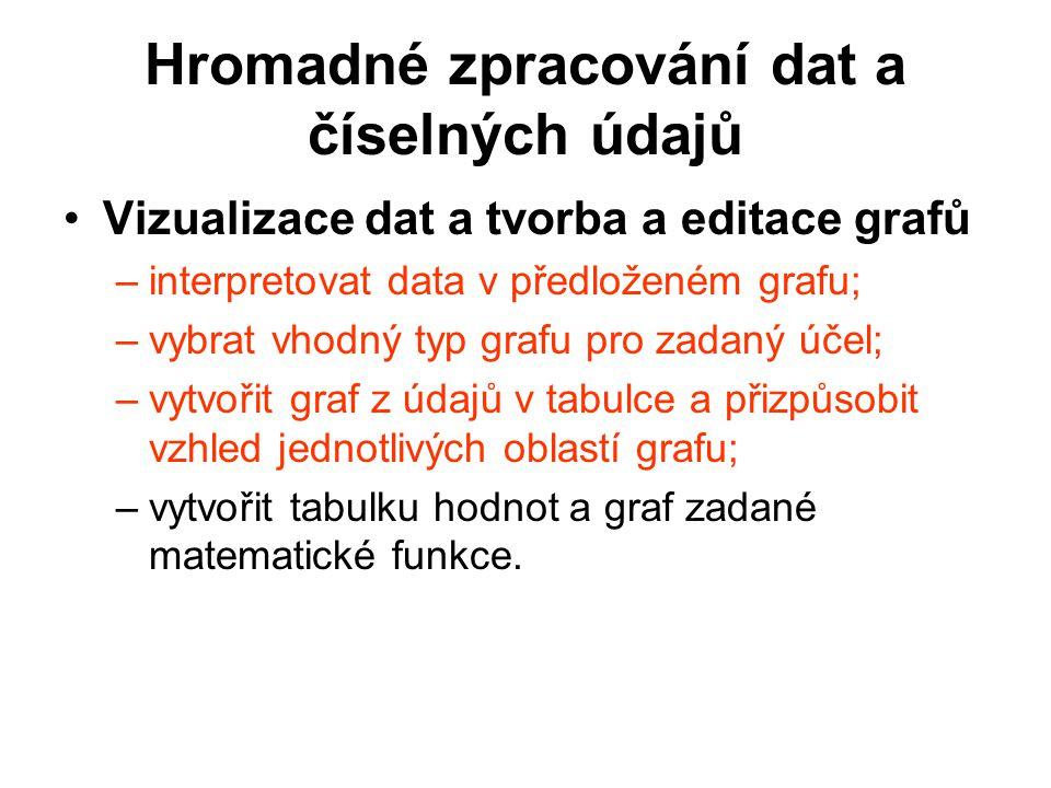 Hromadné zpracování dat a číselných údajů Vizualizace dat a tvorba a editace grafů –interpretovat data v předloženém grafu; –vybrat vhodný typ grafu p