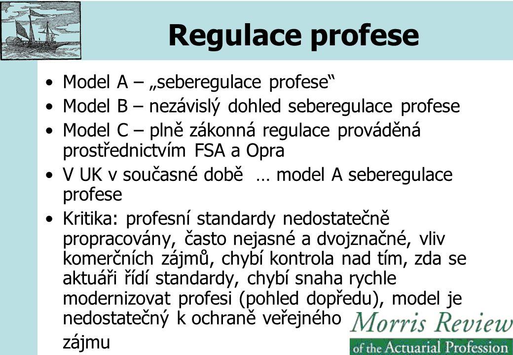"""Regulace profese Model A – """"seberegulace profese Model B – nezávislý dohled seberegulace profese Model C – plně zákonná regulace prováděná prostřednictvím FSA a Opra V UK v současné době … model A seberegulace profese Kritika: profesní standardy nedostatečně propracovány, často nejasné a dvojznačné, vliv komerčních zájmů, chybí kontrola nad tím, zda se aktuáři řídí standardy, chybí snaha rychle modernizovat profesi (pohled dopředu), model je nedostatečný k ochraně veřejného zájmu"""