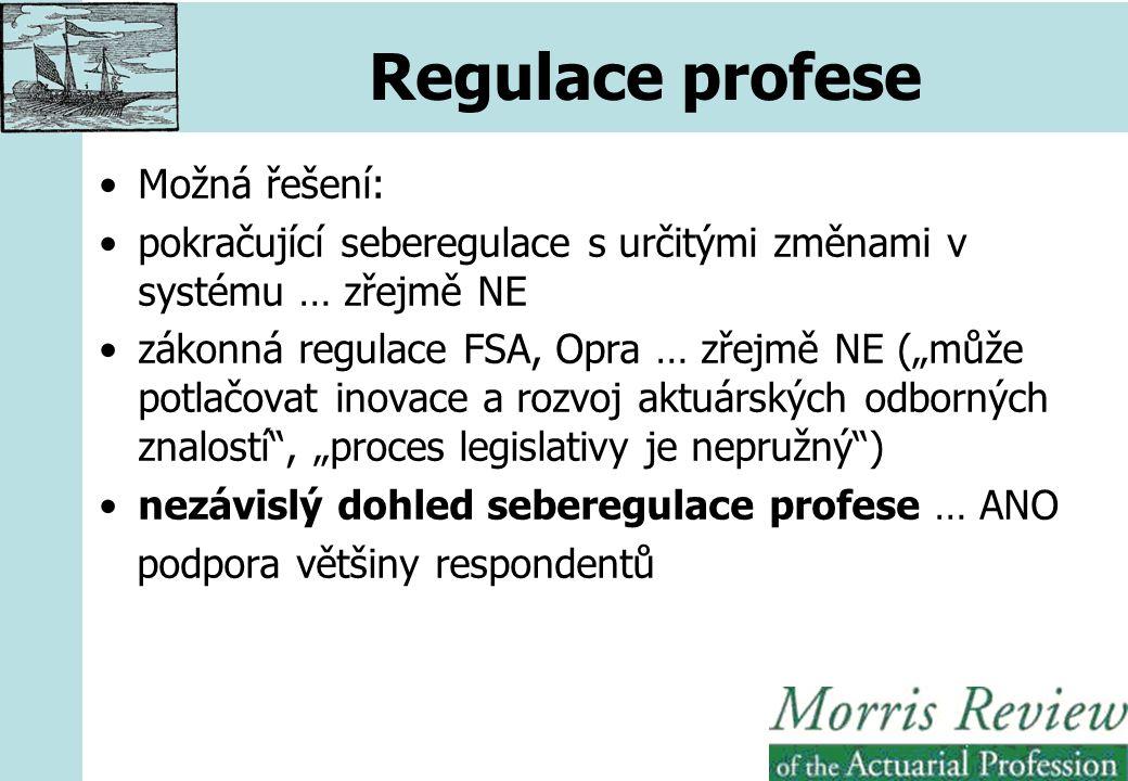 """Regulace profese Možná řešení: pokračující seberegulace s určitými změnami v systému … zřejmě NE zákonná regulace FSA, Opra … zřejmě NE (""""může potlačovat inovace a rozvoj aktuárských odborných znalostí , """"proces legislativy je nepružný ) nezávislý dohled seberegulace profese … ANO podpora většiny respondentů"""