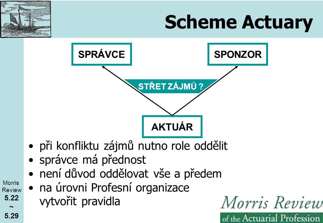 Scheme Actuary při konfliktu zájmů nutno role oddělit správce má přednost není důvod oddělovat vše a předem na úrovni Profesní organizace vytvořit pravidla Morris Review 5.22 ~ 5.29 SPRÁVCESPONZOR AKTUÁR STŘET ZÁJMŮ ?