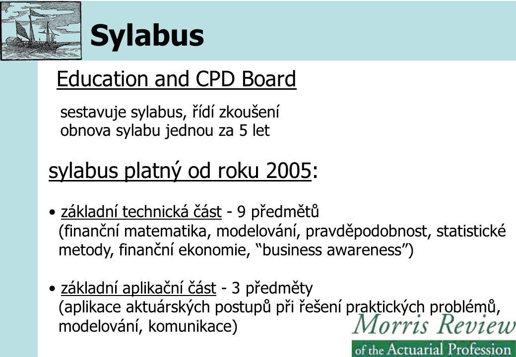 Sylabus Education and CPD Board sestavuje sylabus, řídí zkoušení obnova sylabu jednou za 5 let sylabus platný od roku 2005: základní technická část - 9 předmětů (finanční matematika, modelování, pravděpodobnost, statistické metody, finanční ekonomie, business awareness ) základní aplikační část - 3 předměty (aplikace aktuárských postupů při řešení praktických problémů, modelování, komunikace)