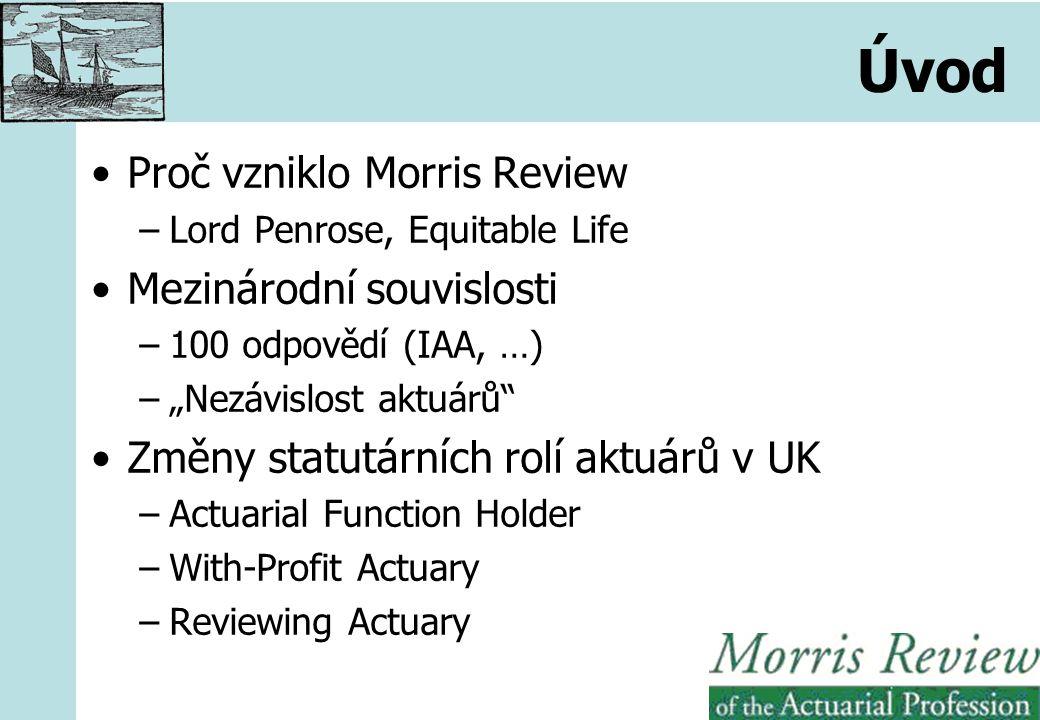 Reviewing Actuary EXTERNÍ, vybraný auditorem možnosti: –navíc management letter hodnotící pozici Actuarial Function Holder –přímé oznamovací povinnosti … viz dále kapitoly 7.