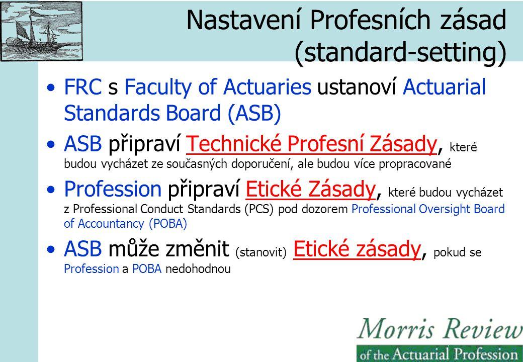 Nastavení Profesních zásad (standard-setting) FRC s Faculty of Actuaries ustanoví Actuarial Standards Board (ASB) ASB připraví Technické Profesní Zásady, které budou vycházet ze současných doporučení, ale budou více propracované Profession připraví Etické Zásady, které budou vycházet z Professional Conduct Standards (PCS) pod dozorem Professional Oversight Board of Accountancy (POBA) ASB může změnit (stanovit) Etické zásady, pokud se Profession a POBA nedohodnou