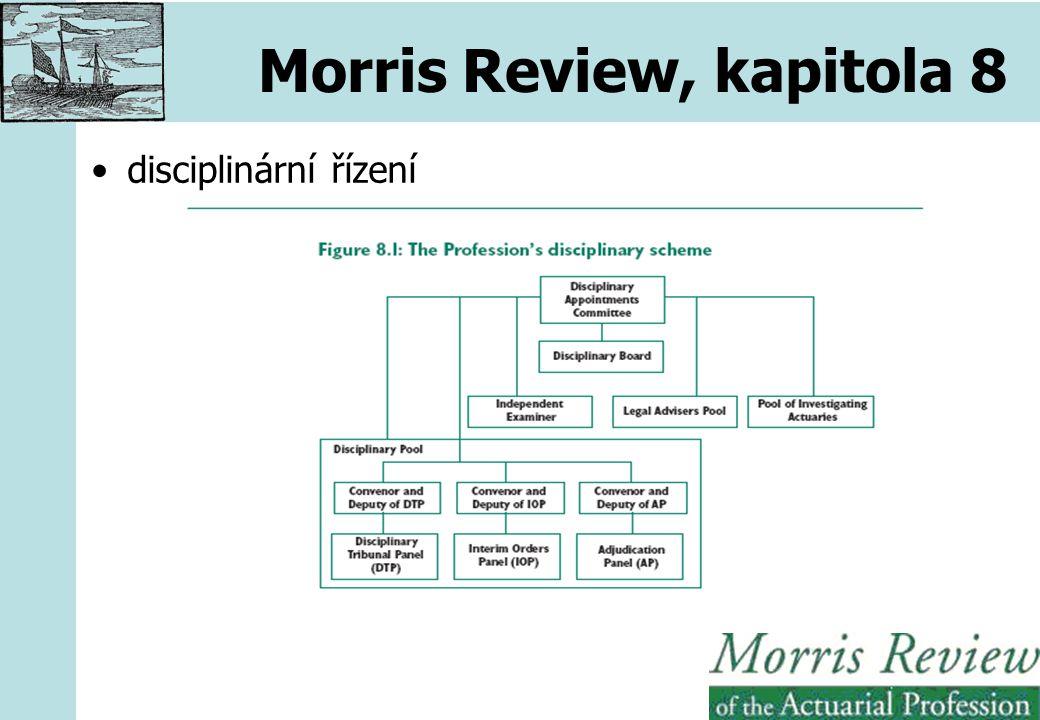 Morris Review, kapitola 8 disciplinární řízení