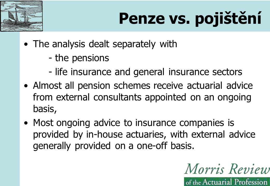 Další profesní rozvoj (CPD) požadavky: 15 hodin ročně formálního CPD 1 hodina týdně neformálního CPD nové: alespoň 2 hodiny formálního CPD v oblasti managementu absolvování kurzu profesionalismu v posledních 10 letech CPD povinný pouze pro aktuáry ve vyhrazených pozicích (odpovědný aktuár v životním pojištění, penzijních fondech, Lloyd's)