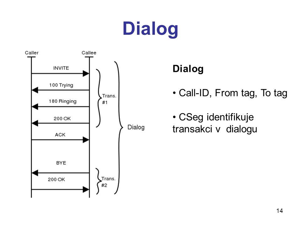 14 Dialog Call-ID, From tag, To tag CSeg identifikuje transakci v dialogu