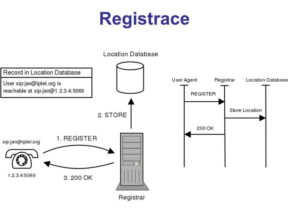 15 Registrace