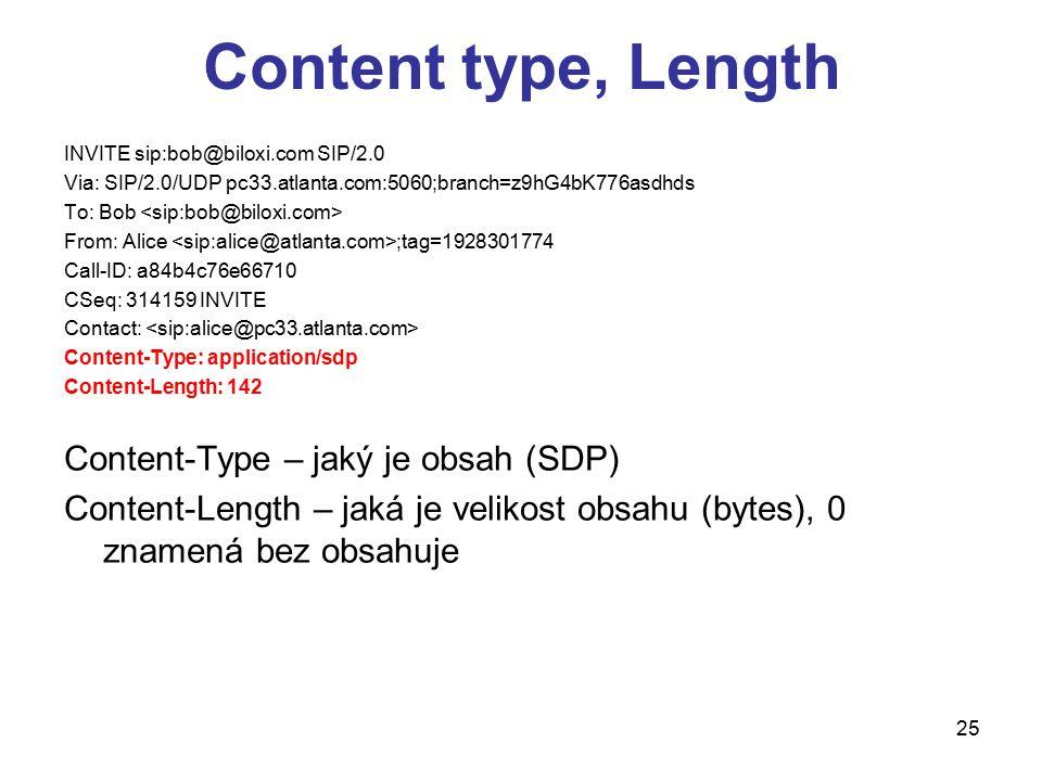 25 Content type, Length INVITE sip:bob@biloxi.com SIP/2.0 Via: SIP/2.0/UDP pc33.atlanta.com:5060;branch=z9hG4bK776asdhds To: Bob From: Alice ;tag=1928