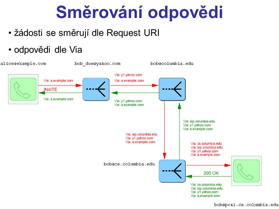 29 Směrování odpovědi žádosti se směrují dle Request URI odpovědi dle Via