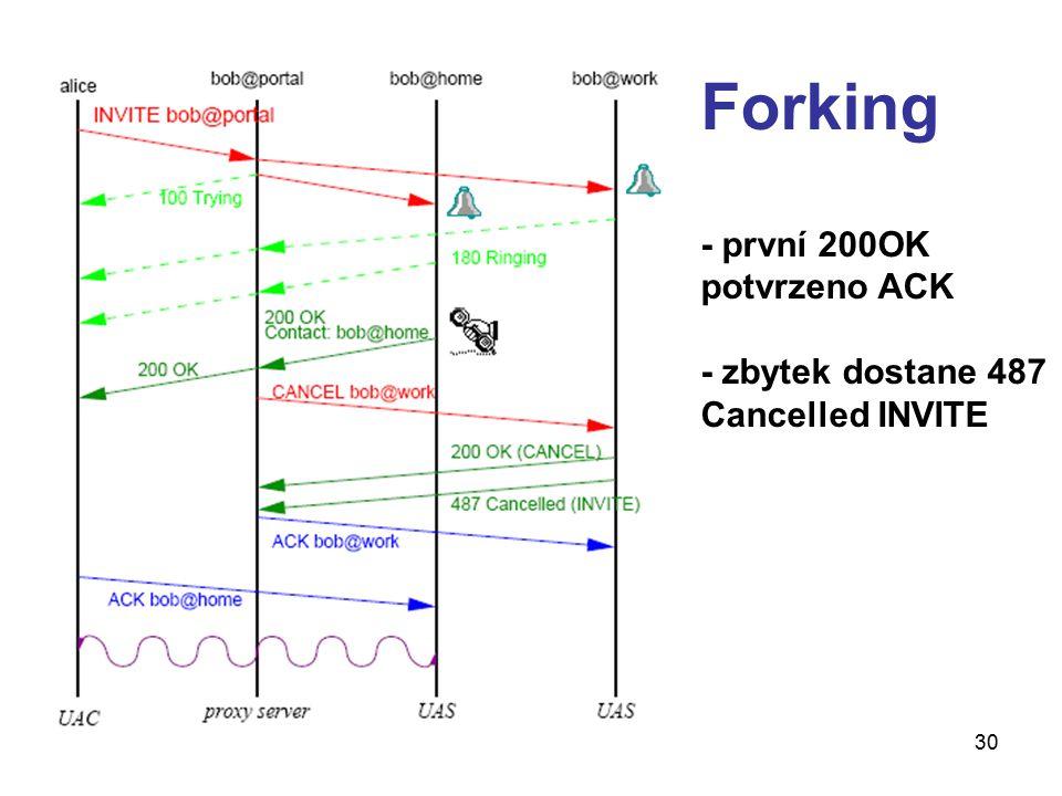 30 Forking - první 200OK potvrzeno ACK - zbytek dostane 487 Cancelled INVITE