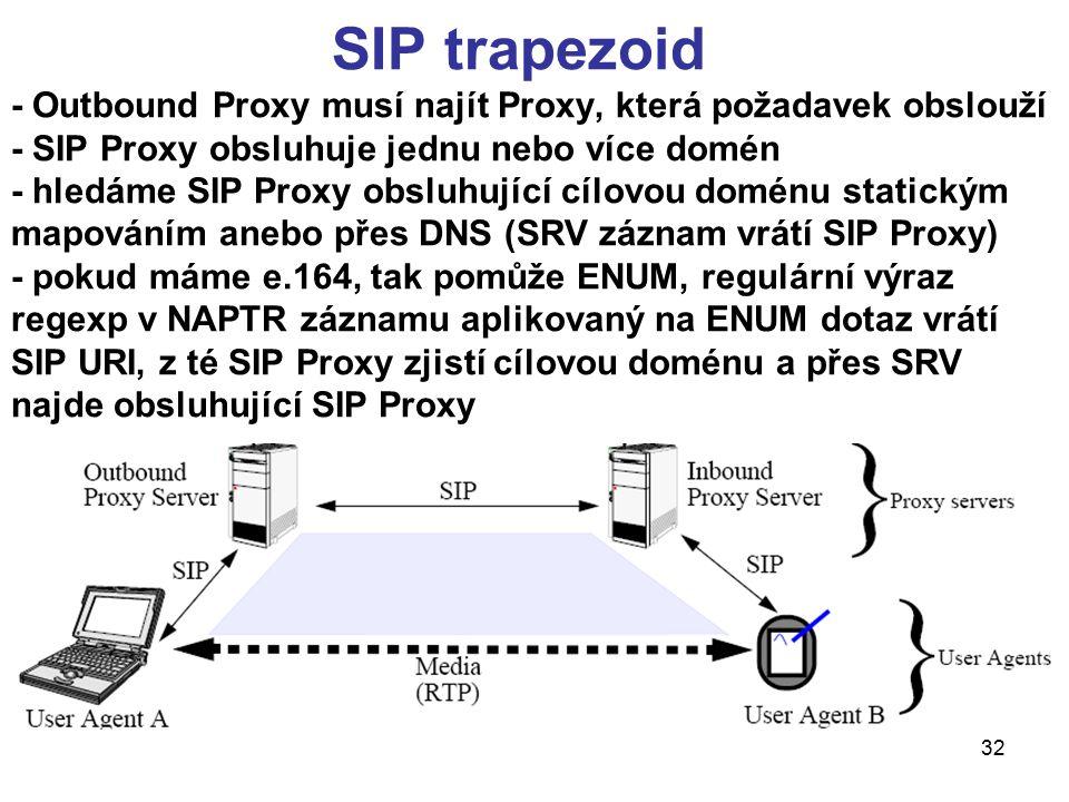 32 SIP trapezoid - Outbound Proxy musí najít Proxy, která požadavek obslouží - SIP Proxy obsluhuje jednu nebo více domén - hledáme SIP Proxy obsluhují