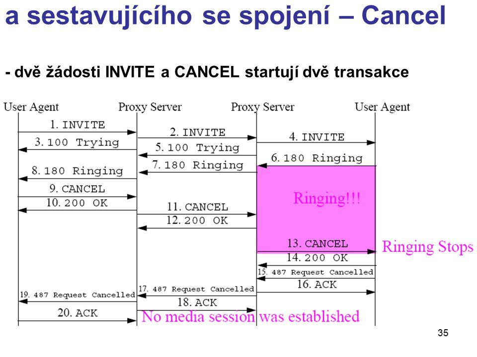 35 a sestavujícího se spojení – Cancel - dvě žádosti INVITE a CANCEL startují dvě transakce