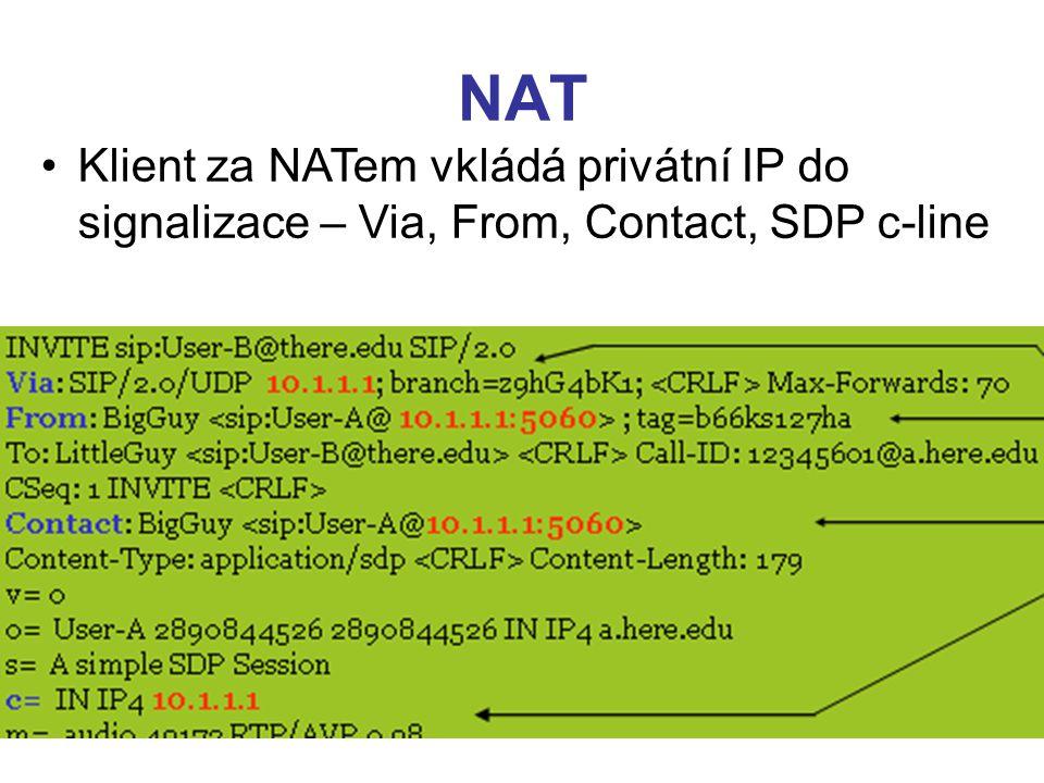 40 NAT Klient za NATem vkládá privátní IP do signalizace – Via, From, Contact, SDP c-line