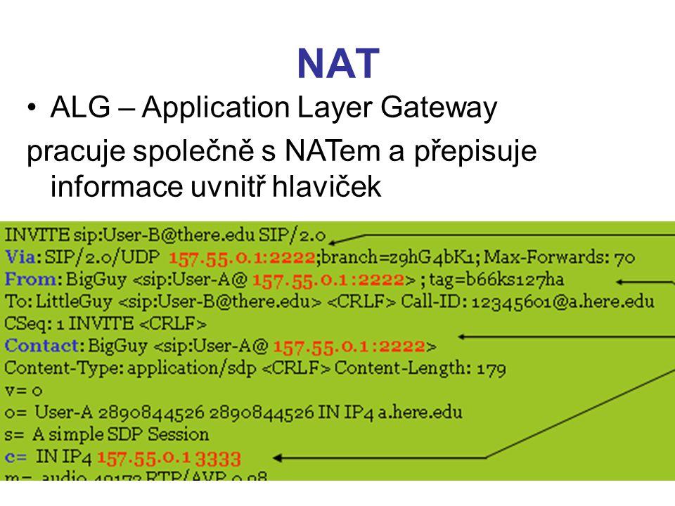 41 NAT ALG – Application Layer Gateway pracuje společně s NATem a přepisuje informace uvnitř hlaviček