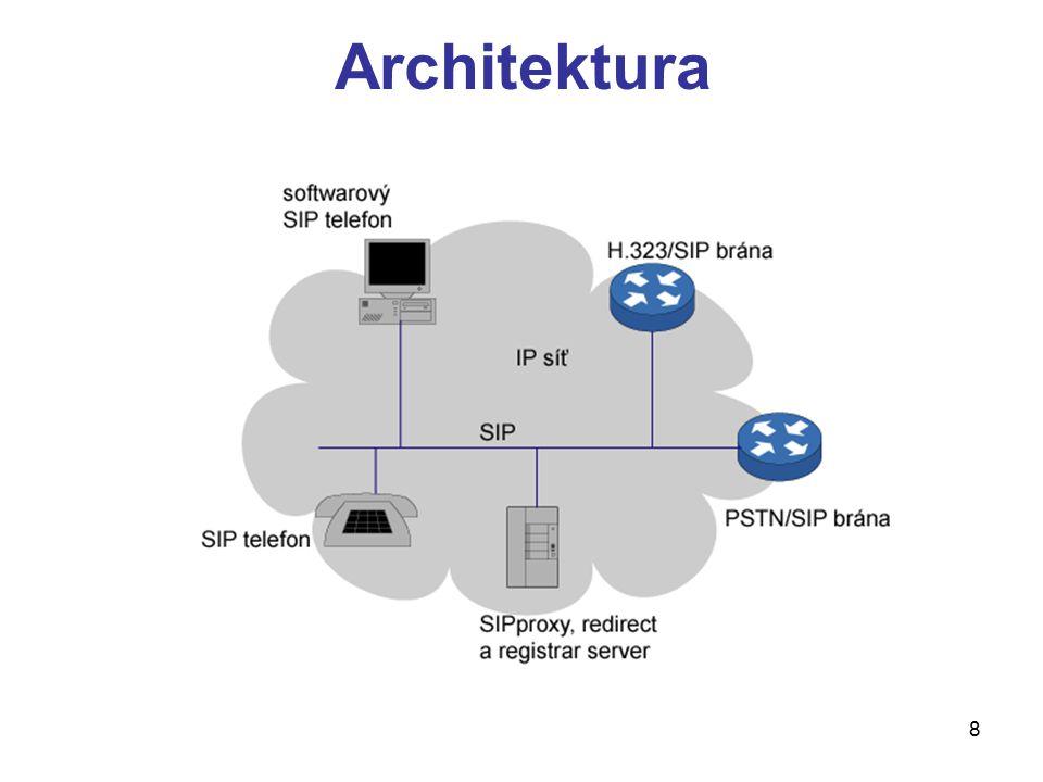 9 Metody INVITE inicializace spojení nebo změna parametrů ACK tato zpráva potvrzuje přijetí odpovědi na žádost INVITE.
