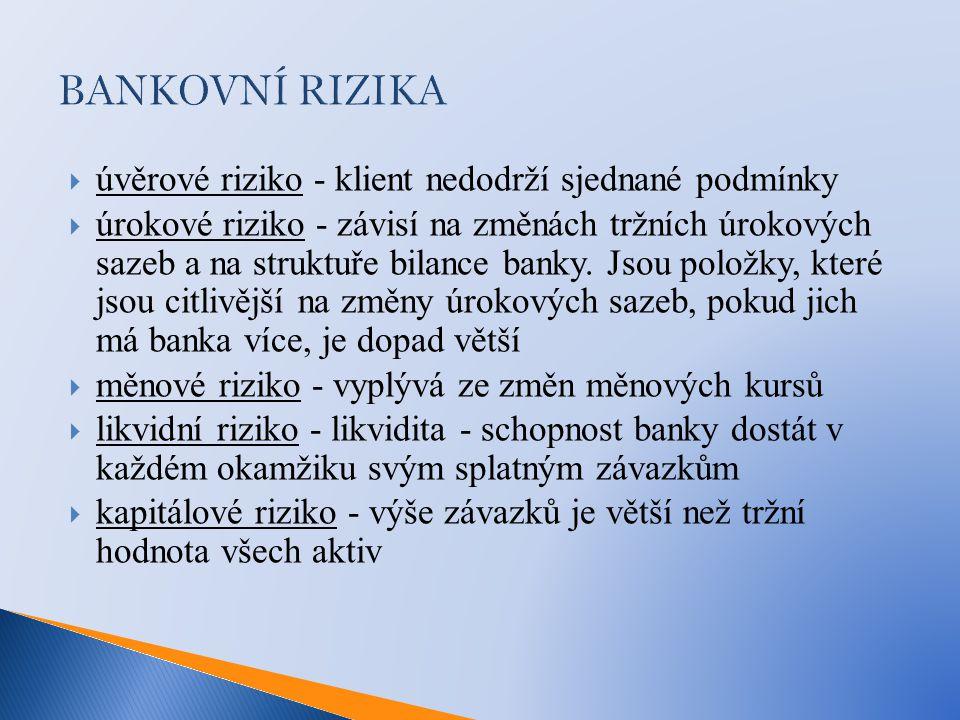 ÚKOL  Graficky vyjádři současný bankovní systém ČR.