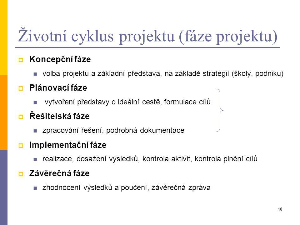 10 Životní cyklus projektu (fáze projektu)  Koncepční fáze volba projektu a základní představa, na základě strategií (školy, podniku)  Plánovací fáz