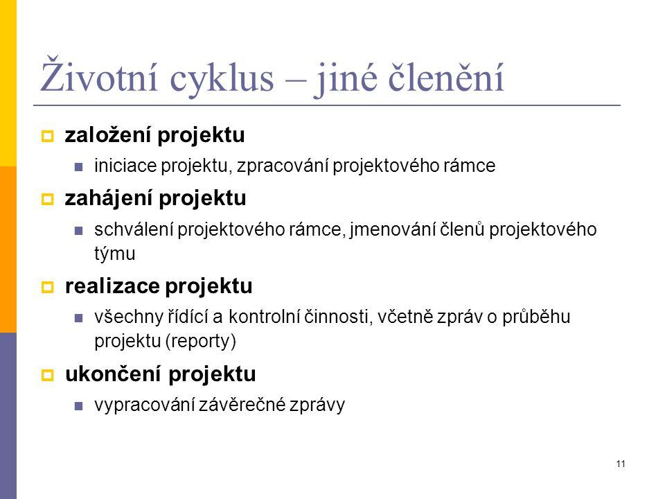 11 Životní cyklus – jiné členění  založení projektu iniciace projektu, zpracování projektového rámce  zahájení projektu schválení projektového rámce