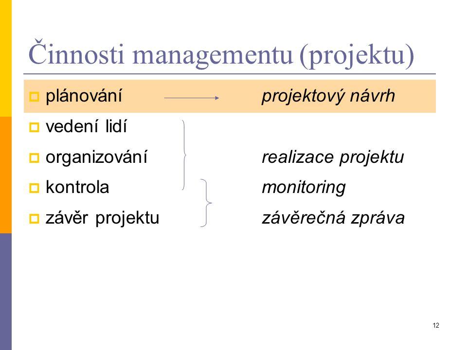 12 Činnosti managementu (projektu)  plánováníprojektový návrh  vedení lidí  organizovánírealizace projektu  kontrolamonitoring  závěr projektuzáv
