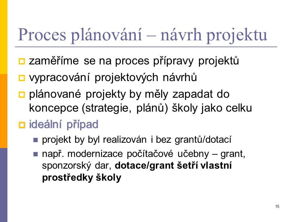 16 Proces plánování – návrh projektu  zaměříme se na proces přípravy projektů  vypracování projektových návrhů  plánované projekty by měly zapadat