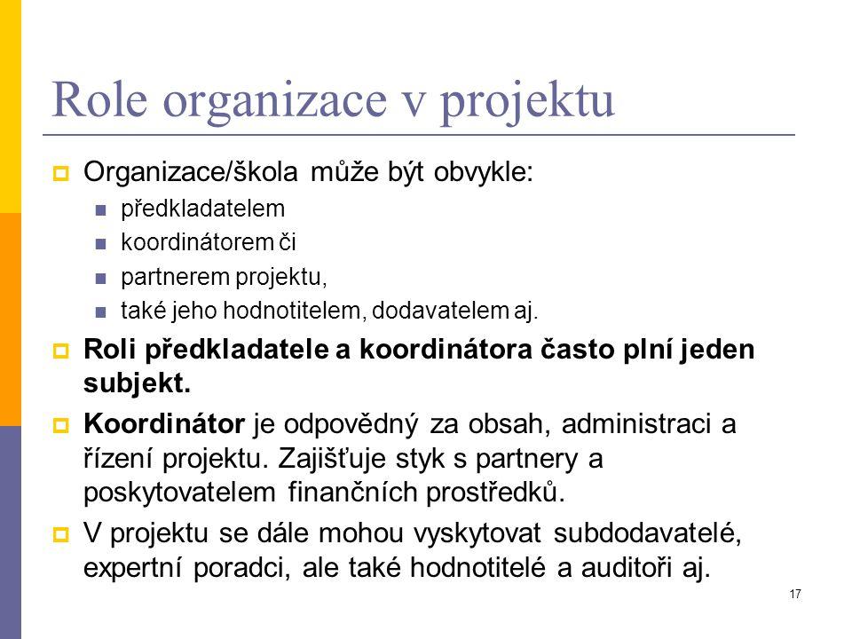 17 Role organizace v projektu  Organizace/škola může být obvykle: předkladatelem koordinátorem či partnerem projektu, také jeho hodnotitelem, dodavat