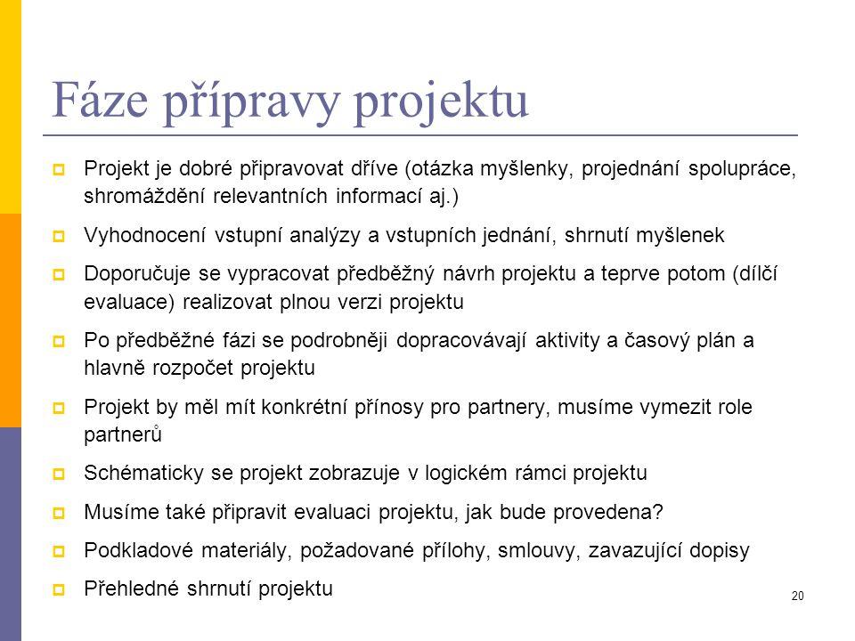 20 Fáze přípravy projektu  Projekt je dobré připravovat dříve (otázka myšlenky, projednání spolupráce, shromáždění relevantních informací aj.)  Vyho